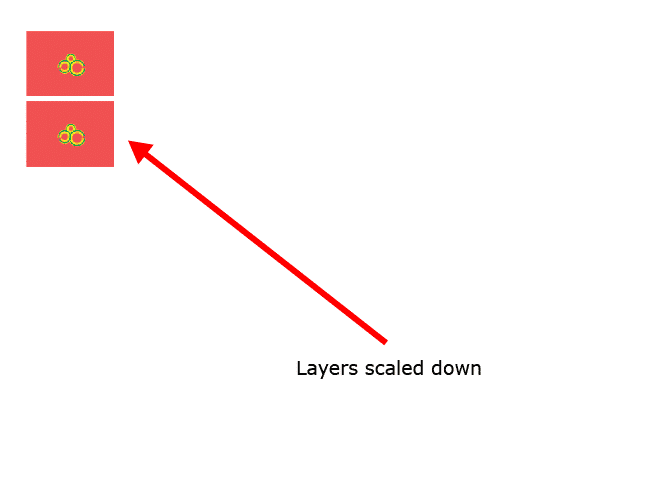 scaled-down layers