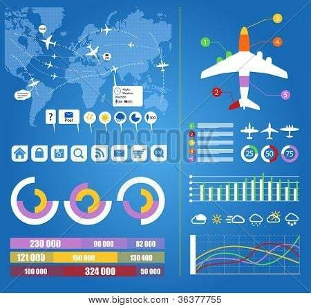 Flight infographics