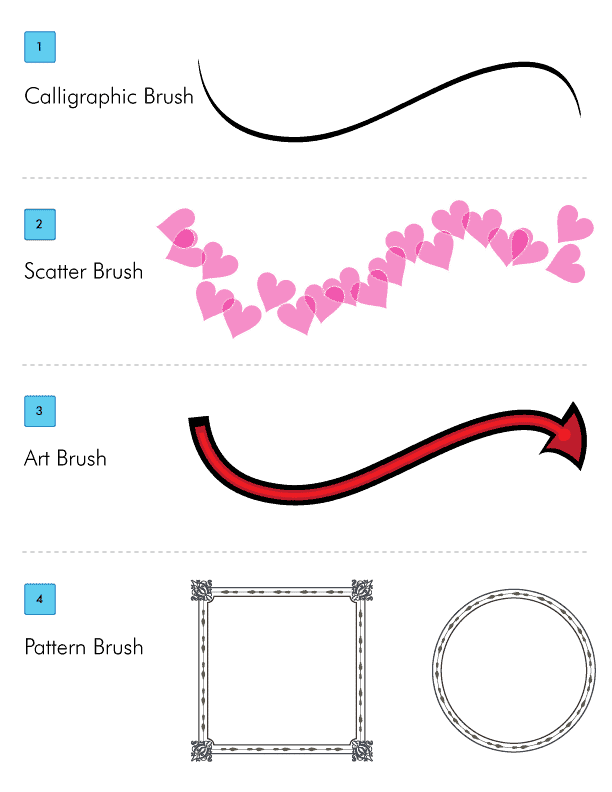 Different-Brushes-in-Illustrator