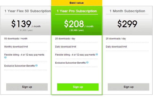 Subscription plan for Thinkstock