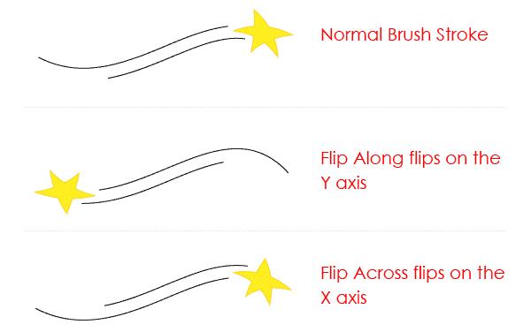 Flip Art Brush Options