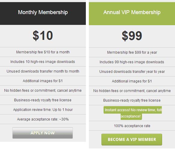 Membership Plans of Dollar Photo Club